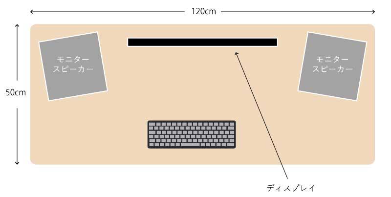 DTMデスク配置、モニタースピーカーとPCディスプレイ